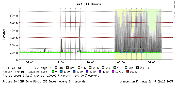 http://blog.zugschlus.de/uploads/providerwechsel.png